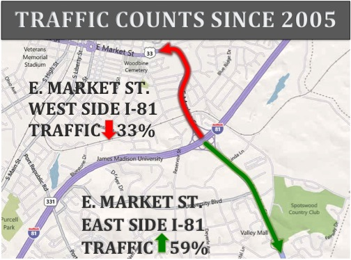 Map of E. Market with Corresponding Changes in Traffic